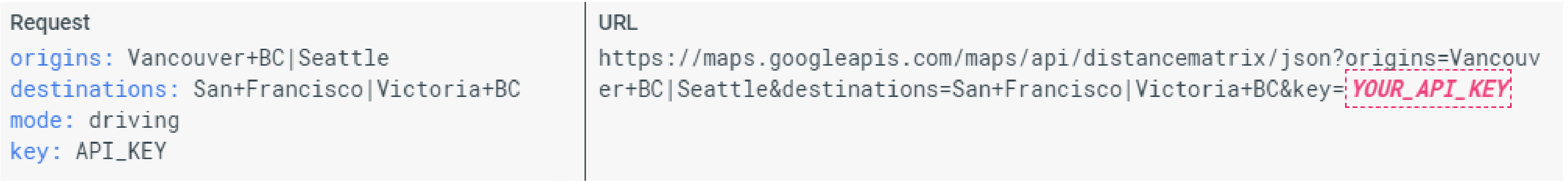 Google maps api example short
