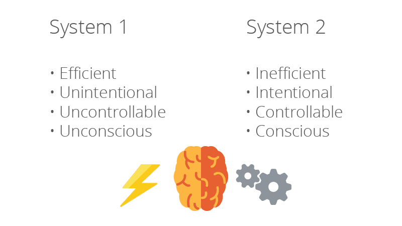 system 1 and system 2 brain explained