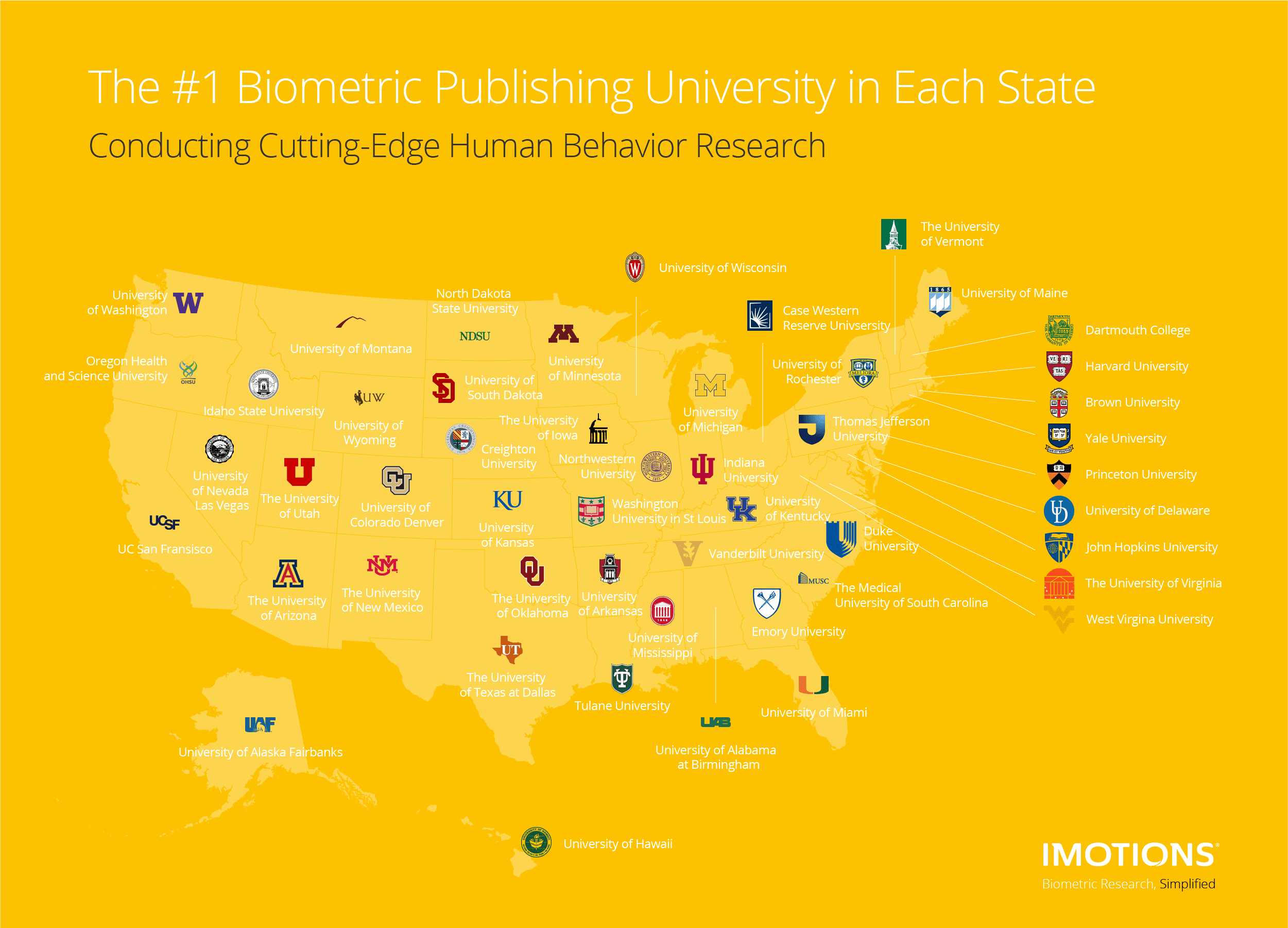university map US ranking efficiency
