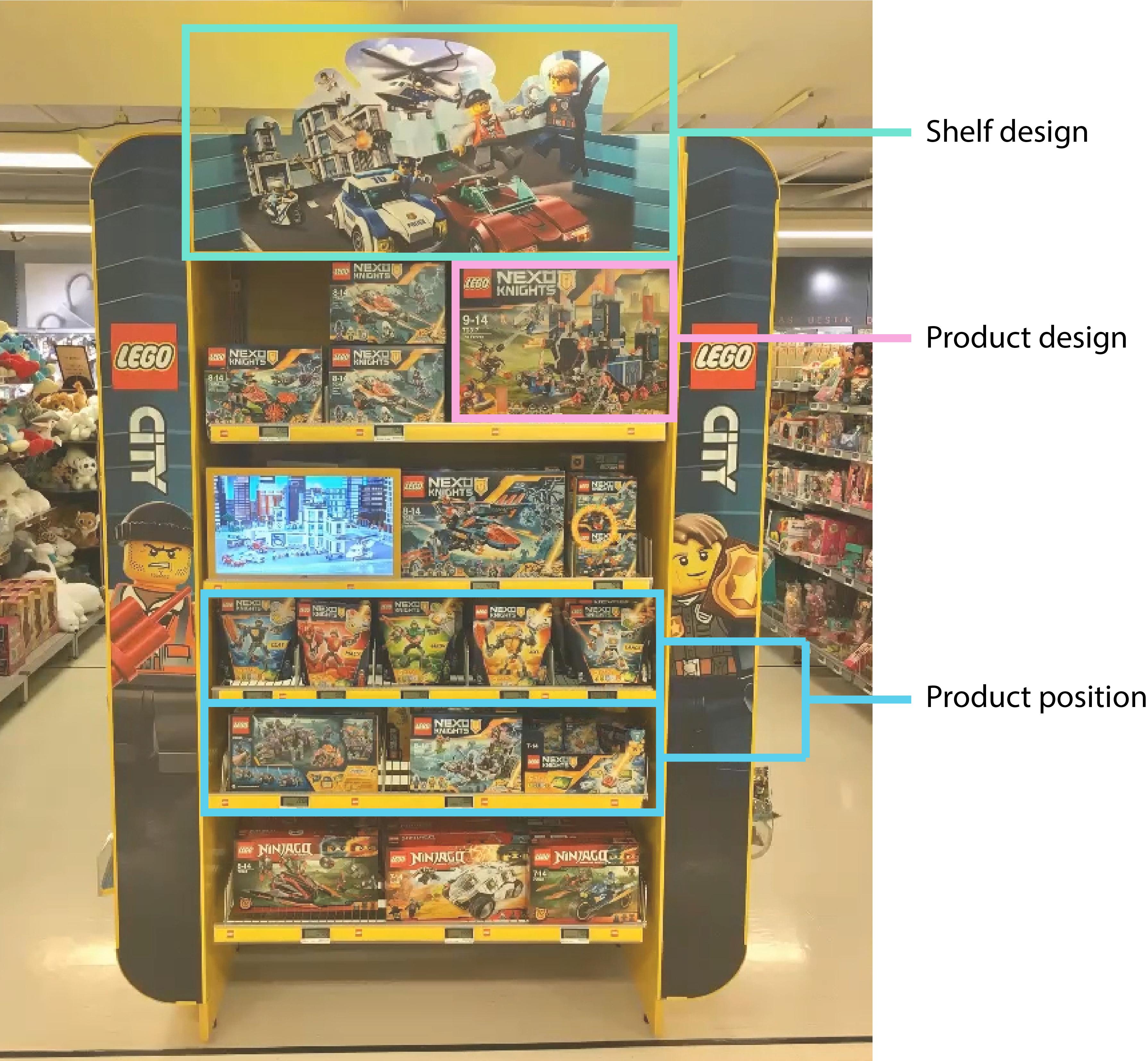shelf testing research