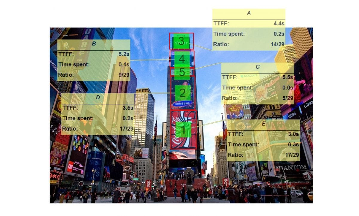 eye tracking research new york