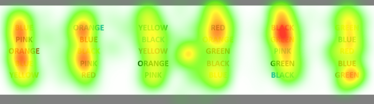 stroop-effect-heatmap