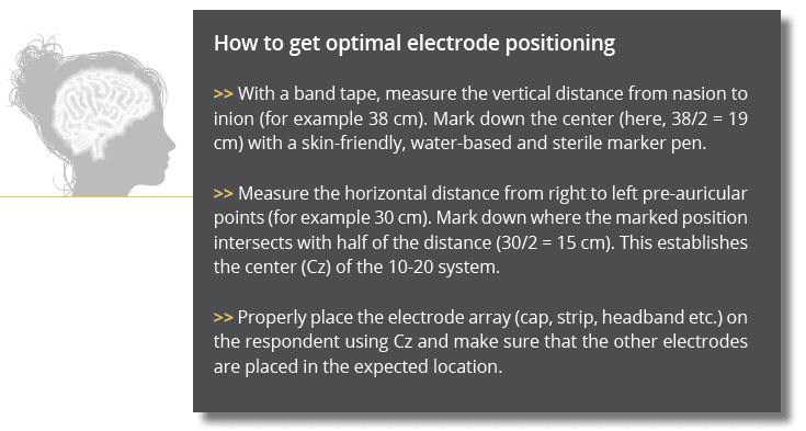 optimal electrode positioning