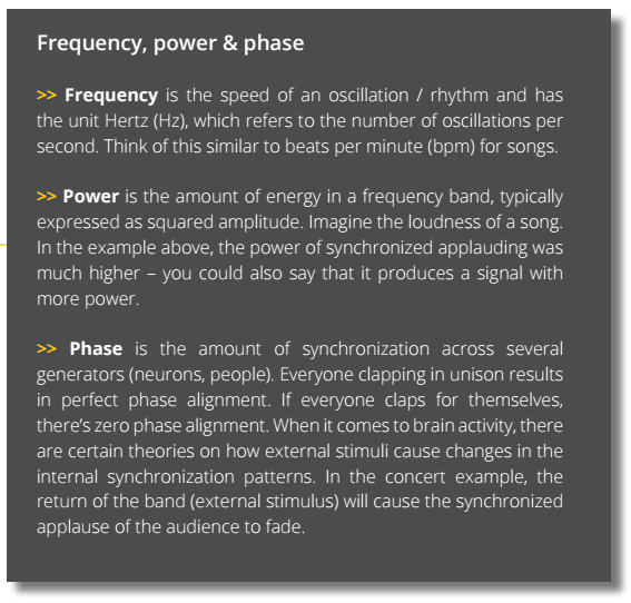 frequency, power & phase