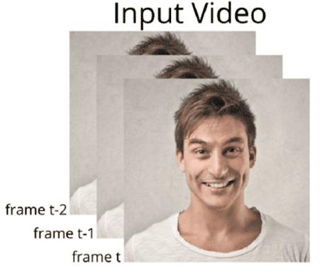 Input video