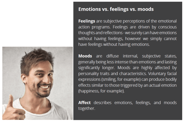 emotions vs feelings vs moods