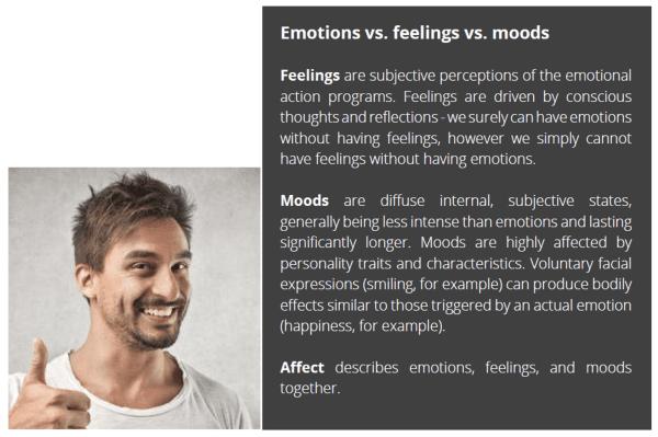 emotions vs feelings vs moods