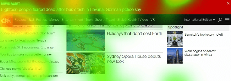 eye tracking heatmap on CNN website