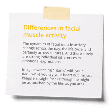 facial muscle activity difference