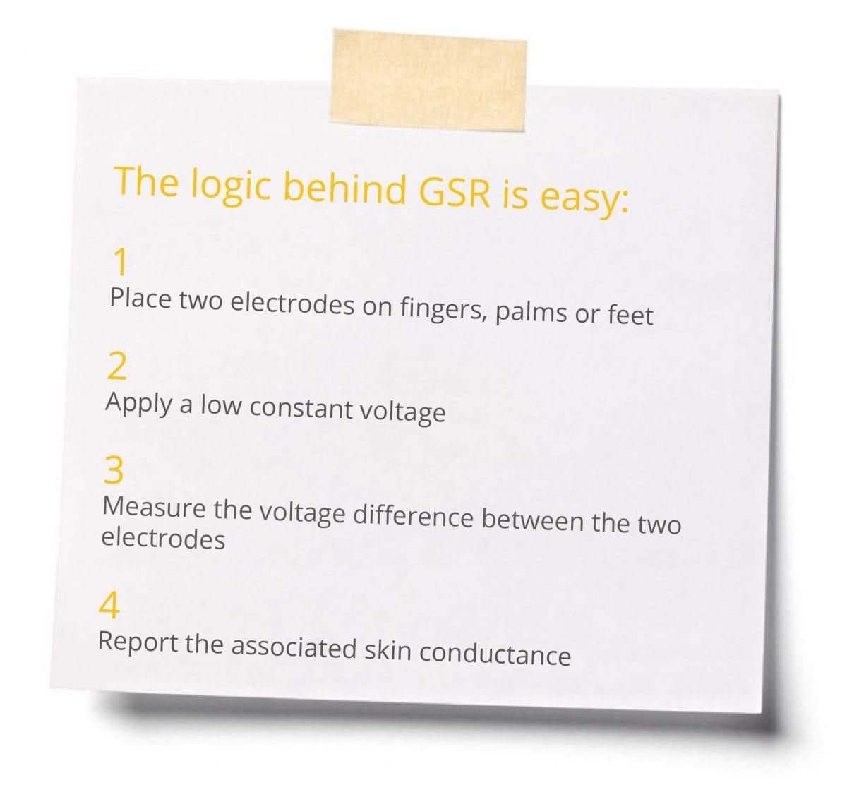 logic behind GSR