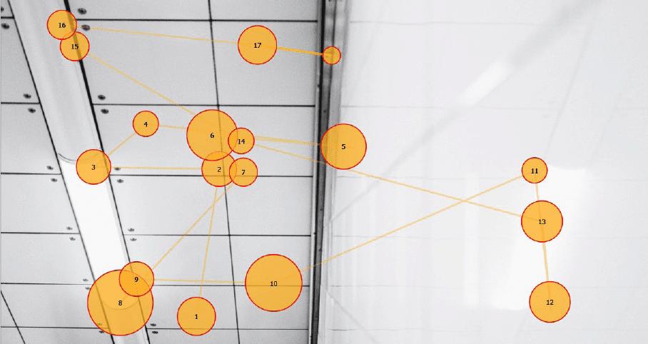 ceiling stimulus analysis