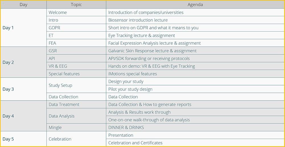 Schedule for Academy Agenda
