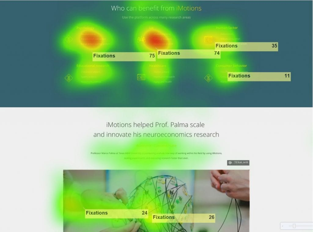heatmaps imotions.com