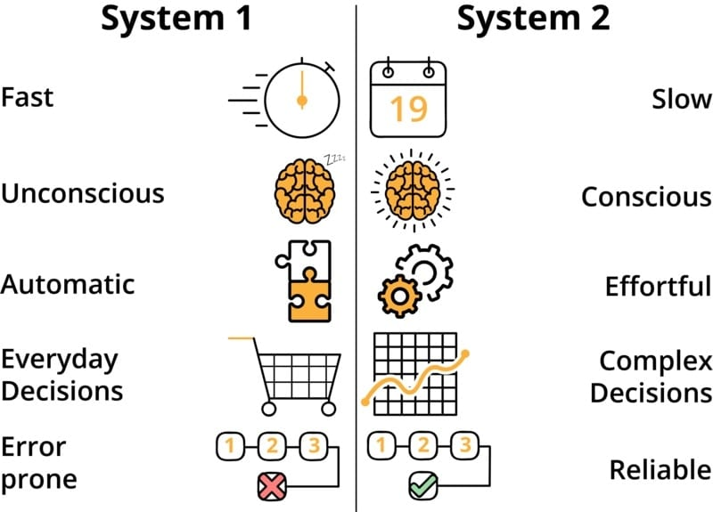system 1 vs system 2