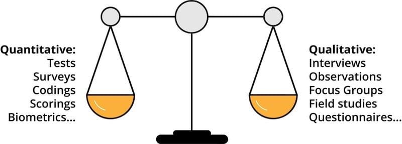 quantitative qualitative scales