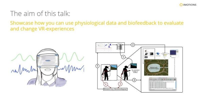 VR-Lab-Biofeedback-loop