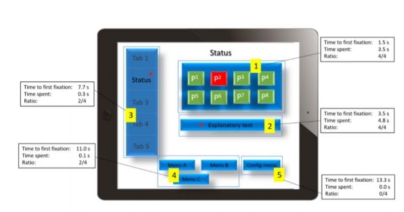 Heat maps Healthcare