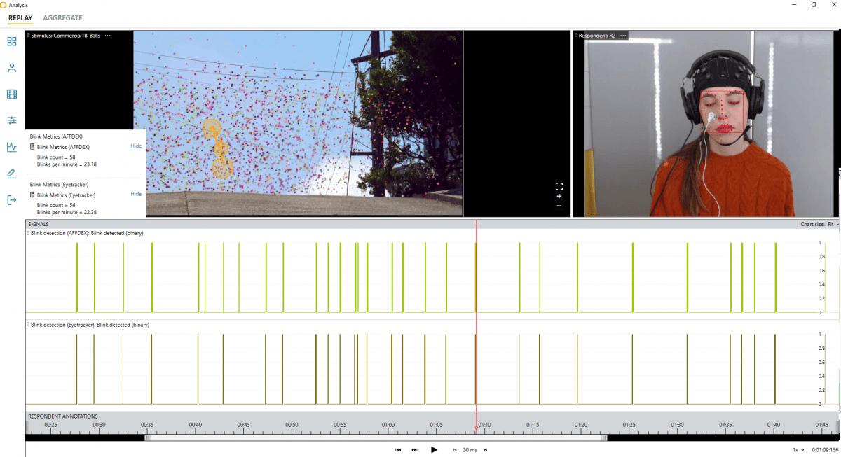 Eyetracking Facial expression analysis FEA
