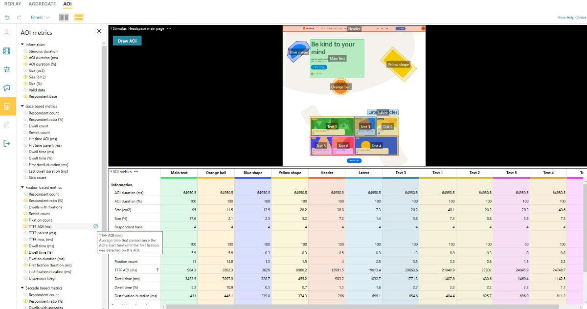 AOI metrics in iMotions AOI editor