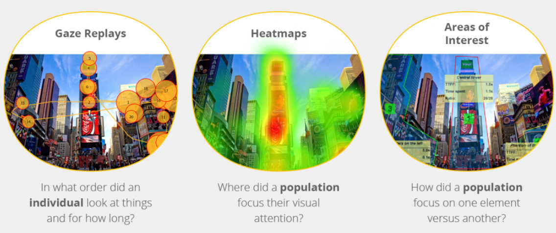 Eyetracking metrics