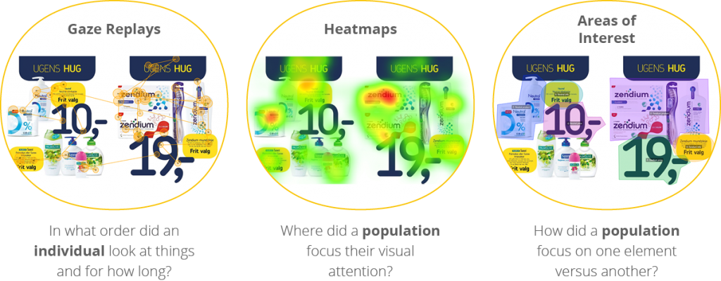 Shot of Times Square with participant's gaze replay. Shot of Times Square with heat map. Shot of Times Square with areas of interest